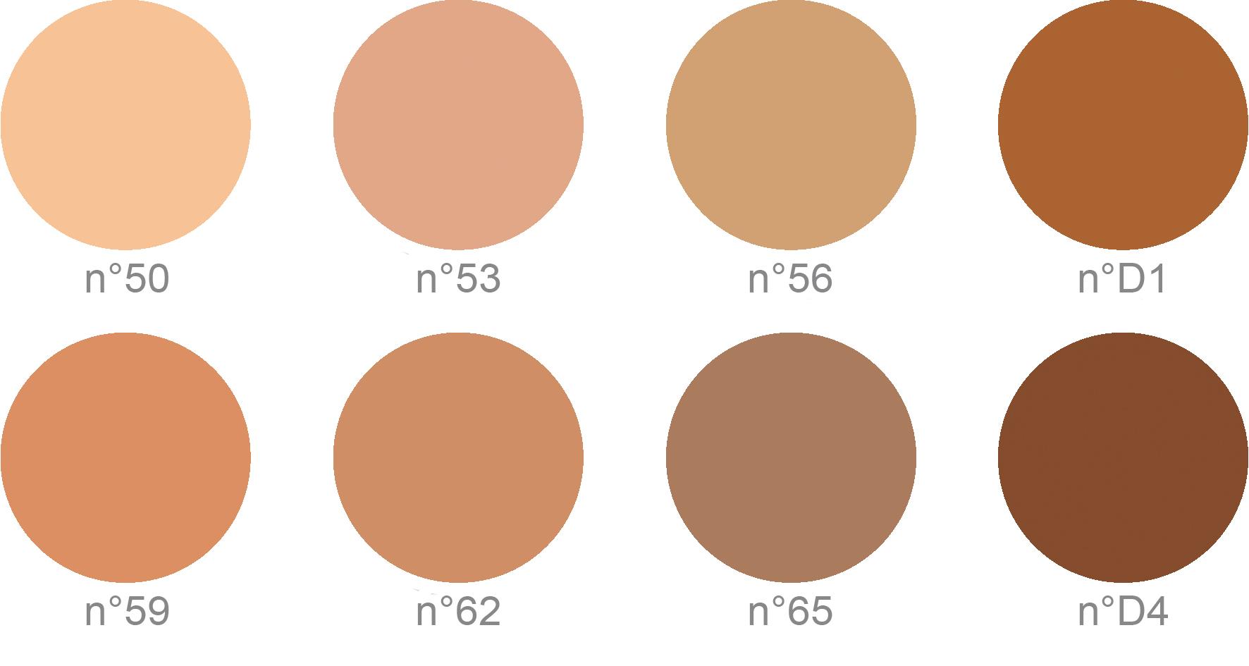 La gamme complète des maquillages correcteurs Covermark